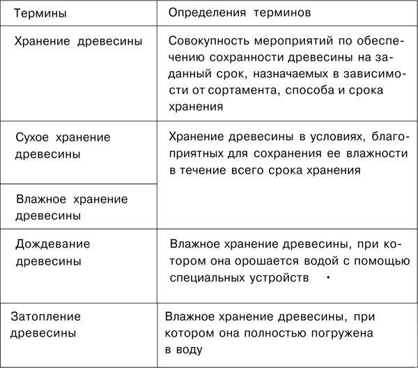 fenyőféreg kezelési módszer)