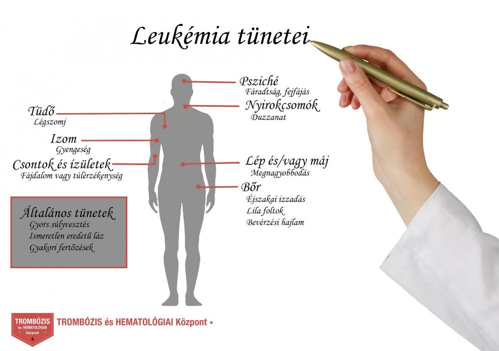 vérszegénység leukémia