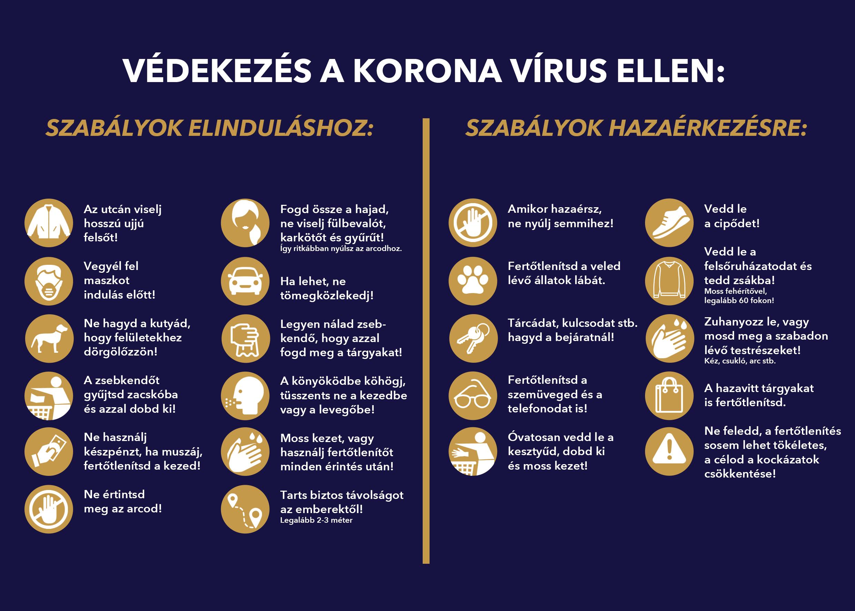 Felső légúti betegségek kezelése természetes módszerekkel   BENU Gyógyszertárak