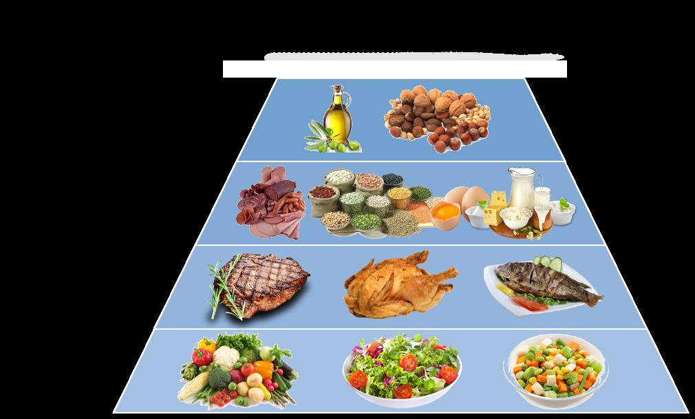 méregtelenítő étrend 5 nap