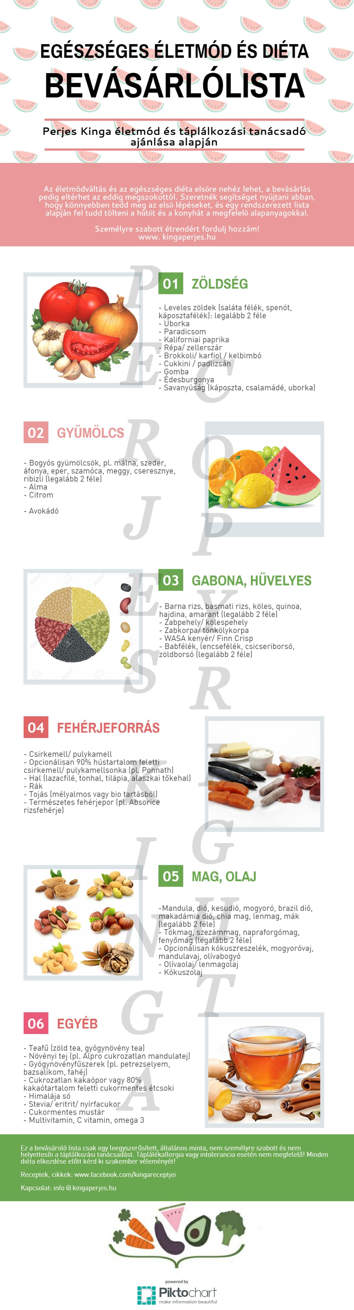 21 napos méregtelenítő étrend