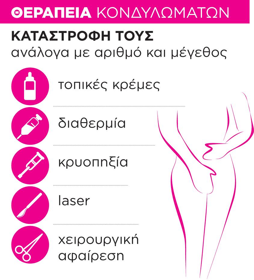 hpv a férfiak diagnózisában)