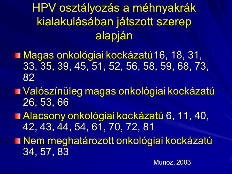 hpv lsil tünetek hpv orr papillómák