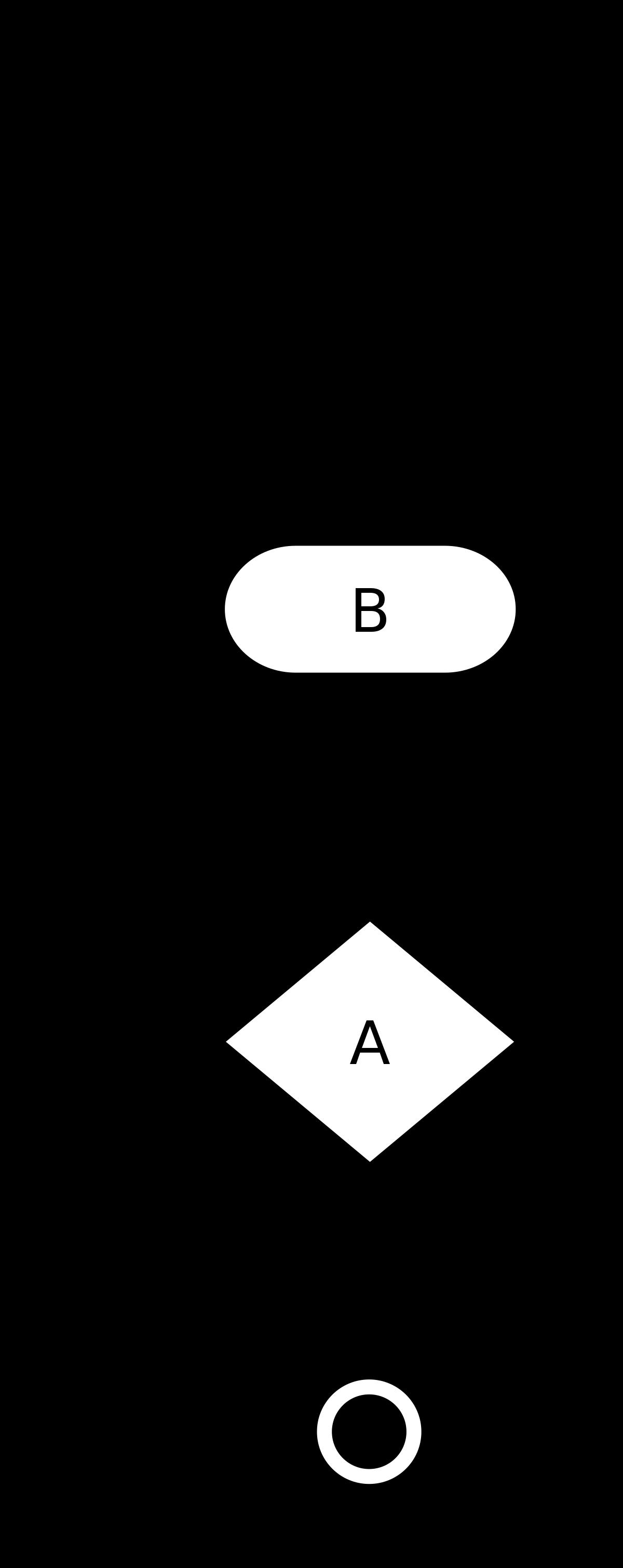 Bika szalagféreg életciklusa - Bika lánc szakaszai
