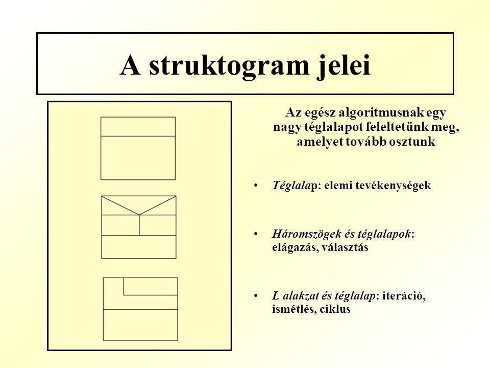 Helminthiasis kezelési algoritmus A Magyarországon előforduló féregfertőzések