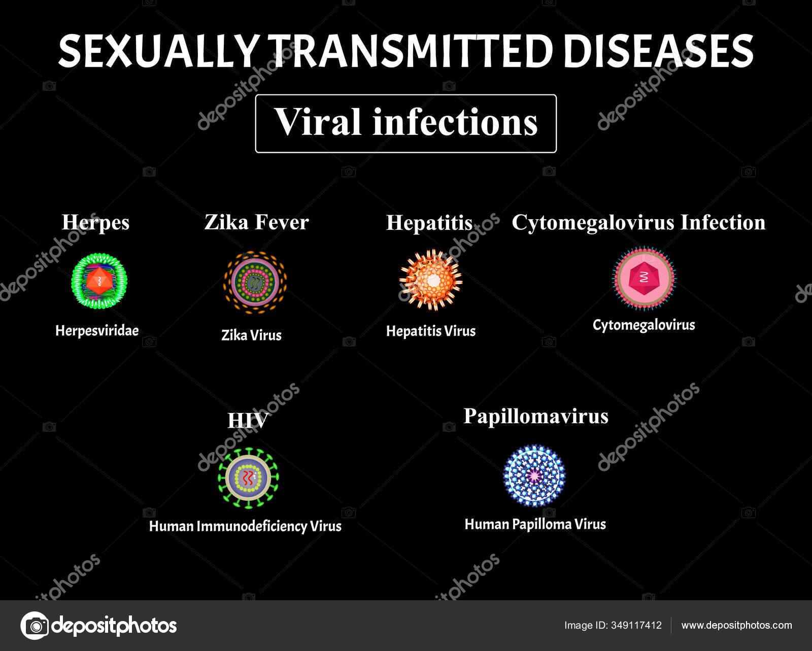 papilloma vírus vagy herpesz