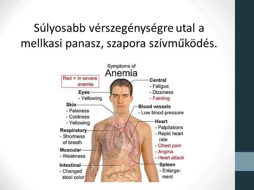vérszegénység a testben