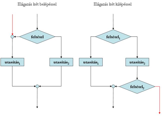 A Magyarországon előforduló féregfertőzések - Helminthiasis kezelési algoritmus