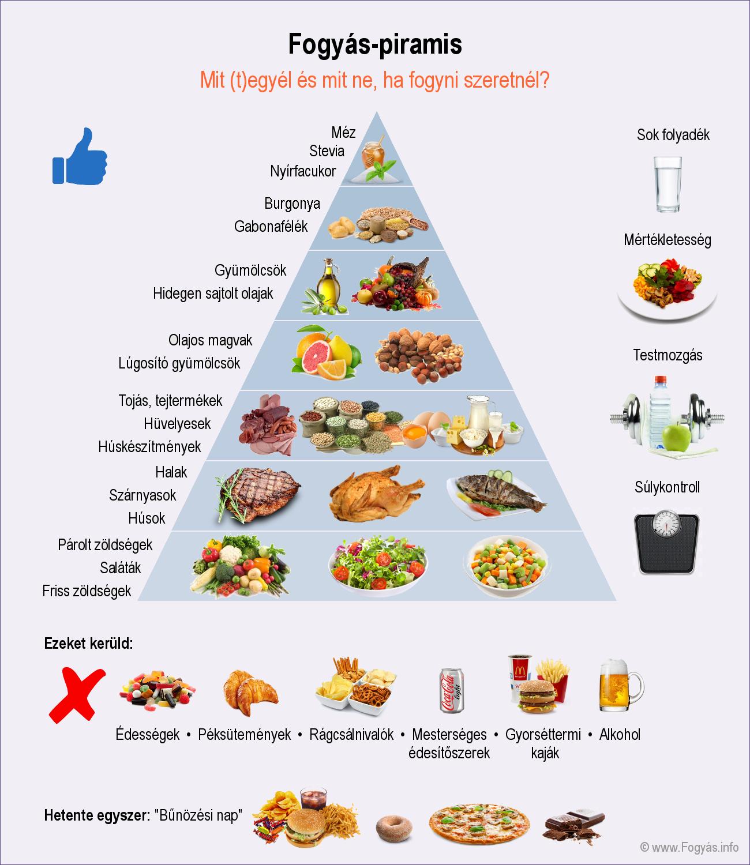 parazita diéta pirula vélemények