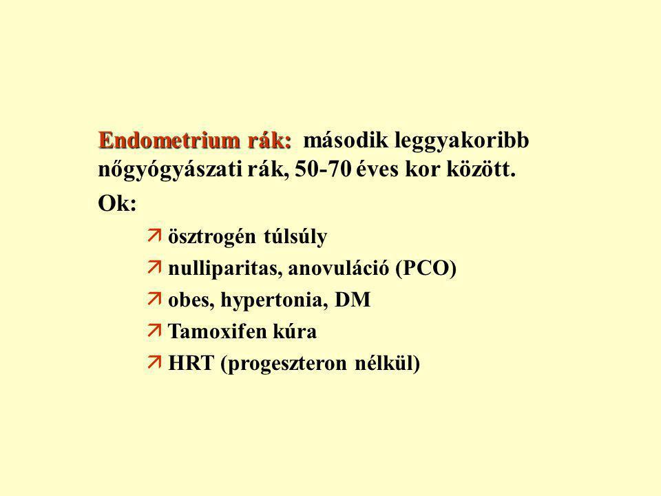 leggyakoribb endometrium rák
