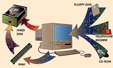 A számítógépes vírusok típusai