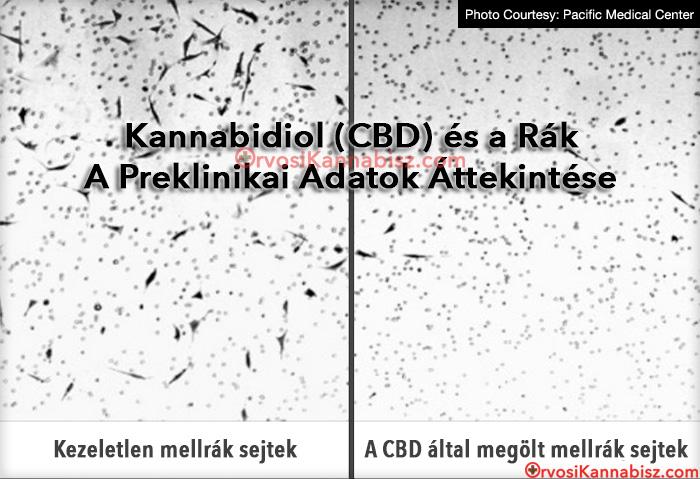 orális rákos célok)