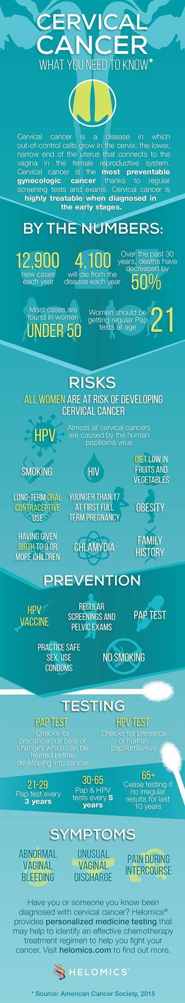 papillomavírus prirodni lecba