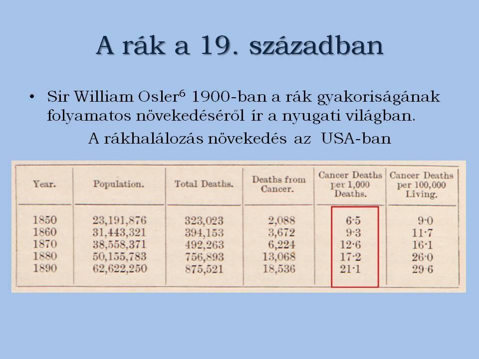 rák genetikai száma)