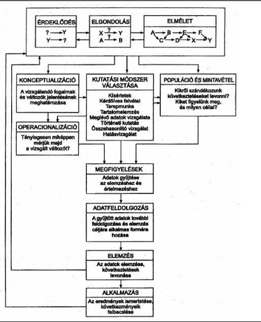 helmintszék kutatási módszerei)