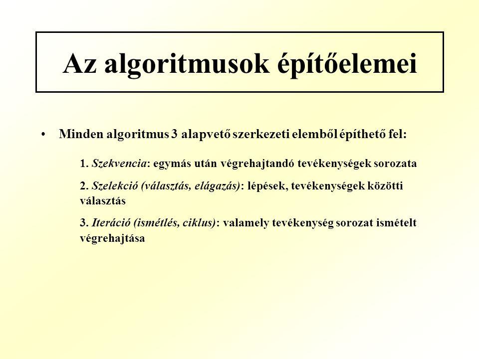 helminthiasis kezelési algoritmus